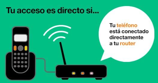 Acceso directo en telefonos