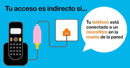 Acceso indirecto en telefonos