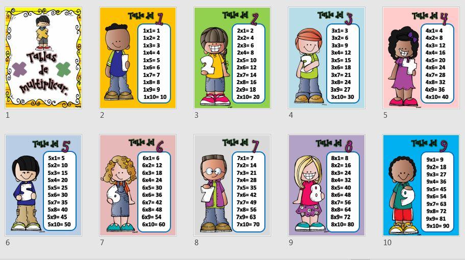 Apps para aprender a multiplicar
