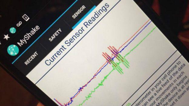 Aplicaciones de terremotos