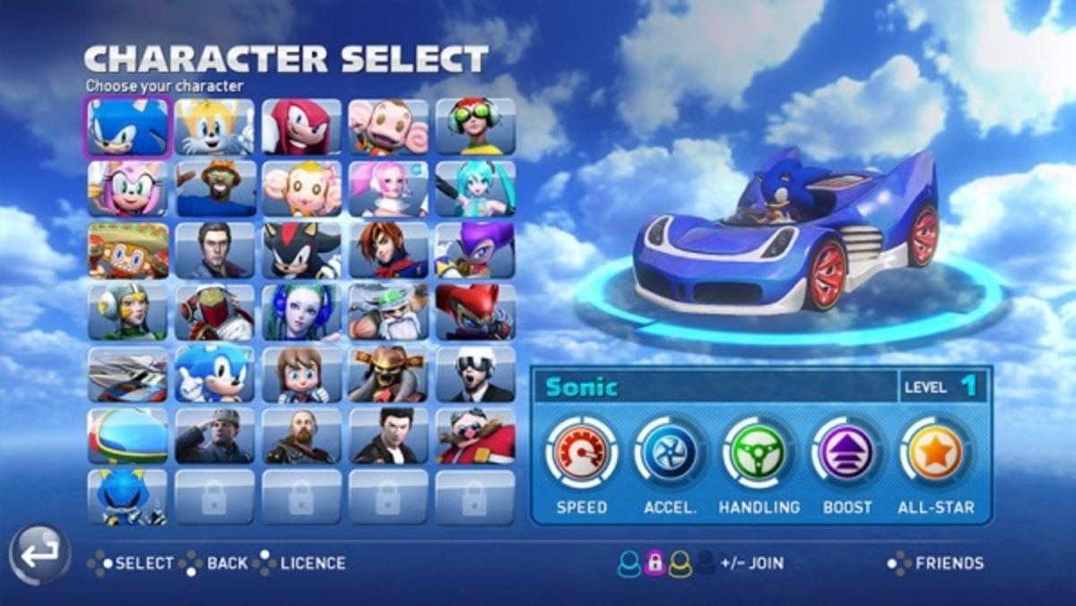 Sonic All Stars Racing